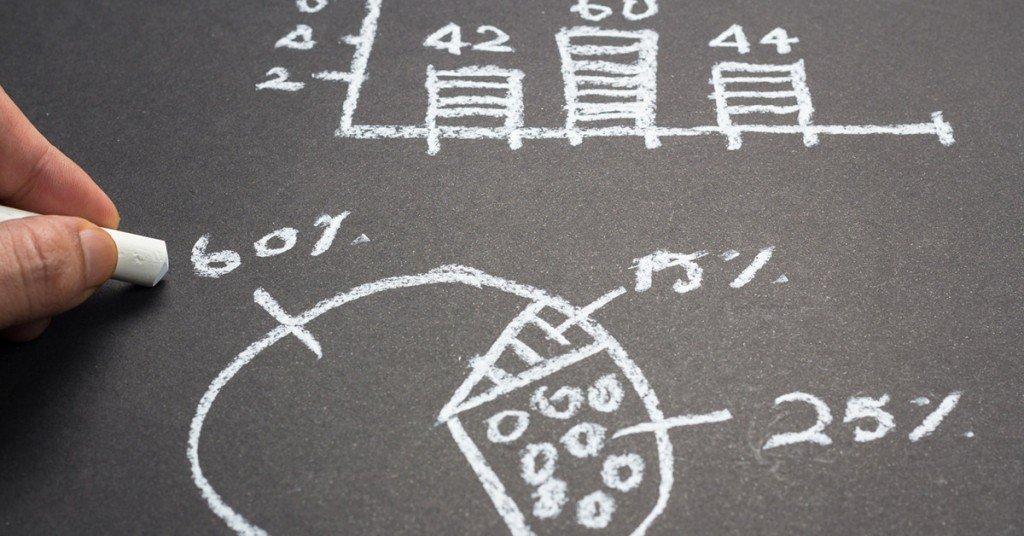 E-ticarette rakip analizi yapmak için neler yapmalısınız?
