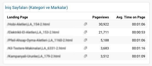 google-analytics-tablo-11