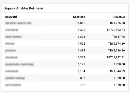 google-analytics-tablo-9