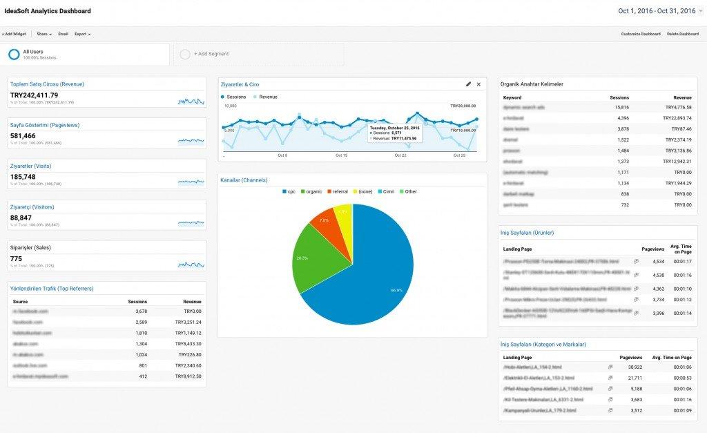 ideasoft-google-analytics-dashboard-eklentisi