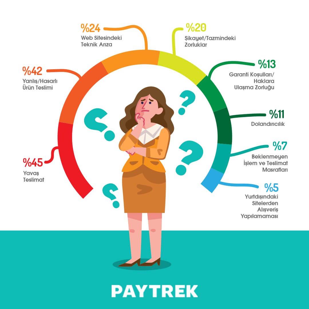 Paytrek Logo