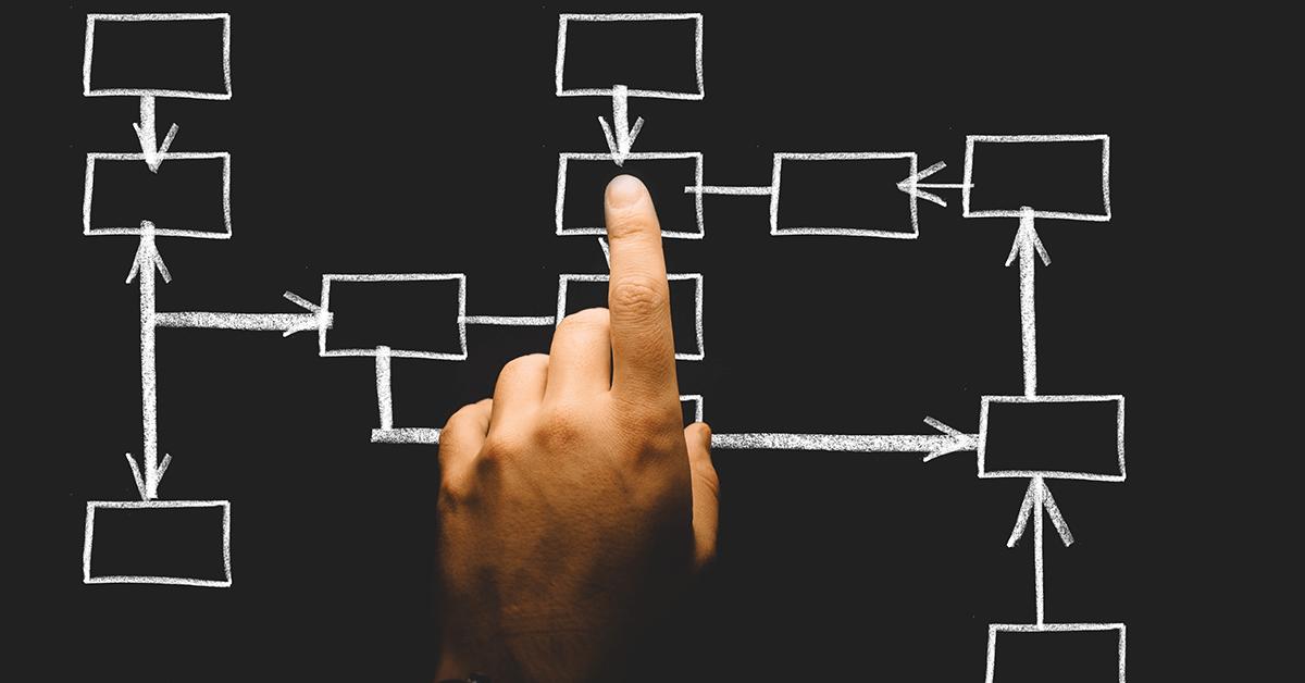 Affiliate marketing'in e-ticaret sitelerine sağladığı avantajlar neler?