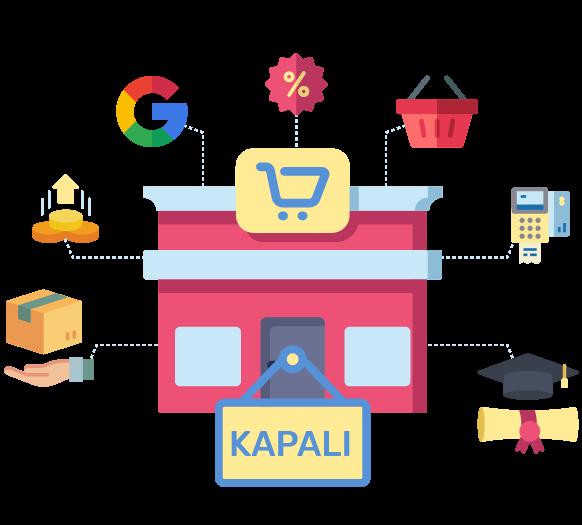 Kobi E-ticaret Çözüm Paketi