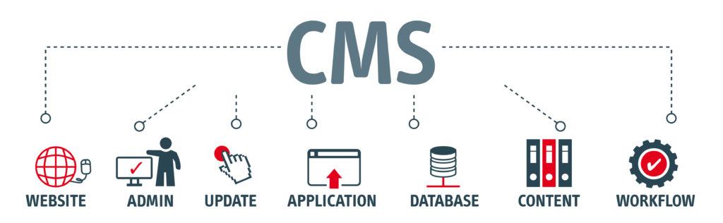 CMS-İçerik Yönetim Sistemi Nedir?